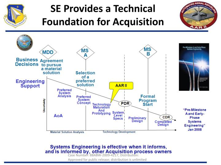 SE Provides a Technical Foundation for Acquisition
