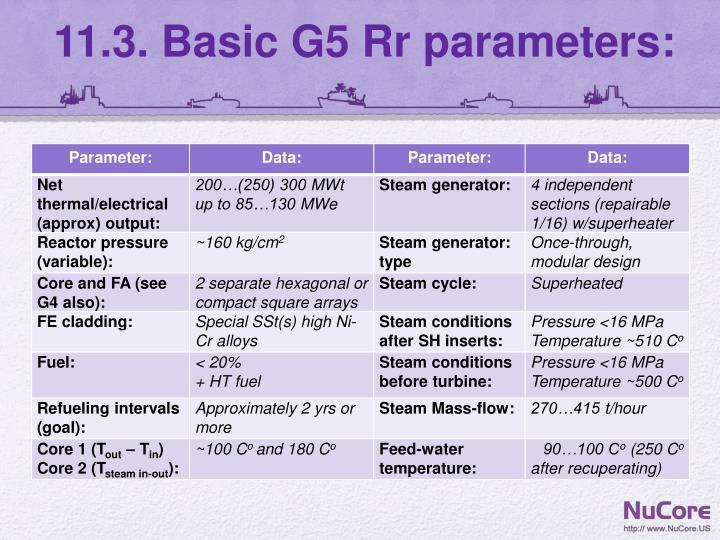 11.3. Basic G5