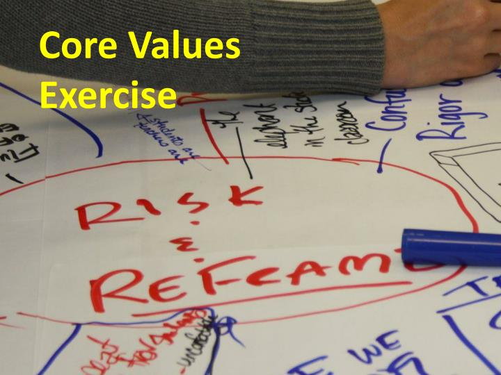 Core Values Exercise