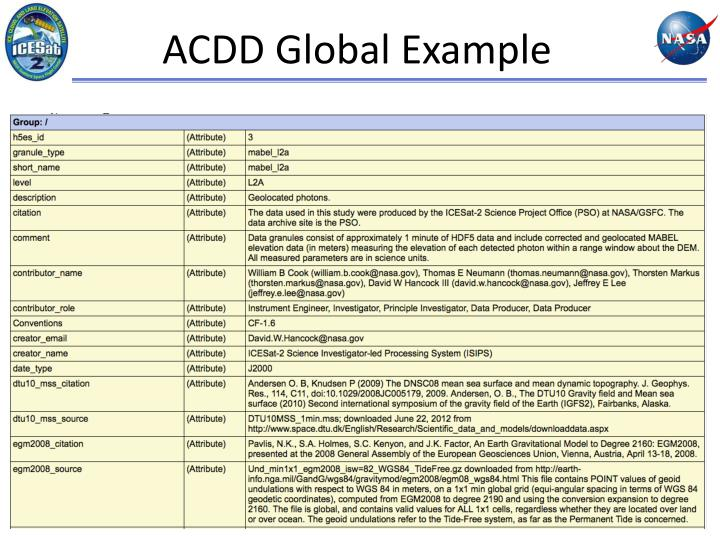ACDD Global Example