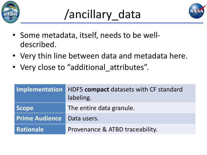 /ancillary_data