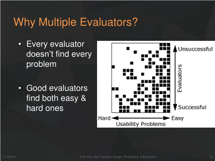 Why Multiple Evaluators?