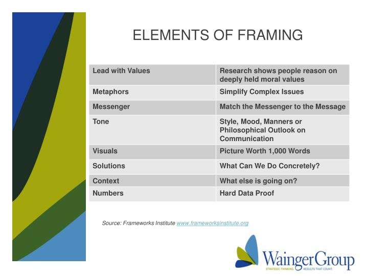 ELEMENTS OF FRAMING