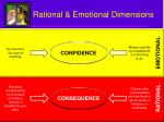 rational emotional dimensions
