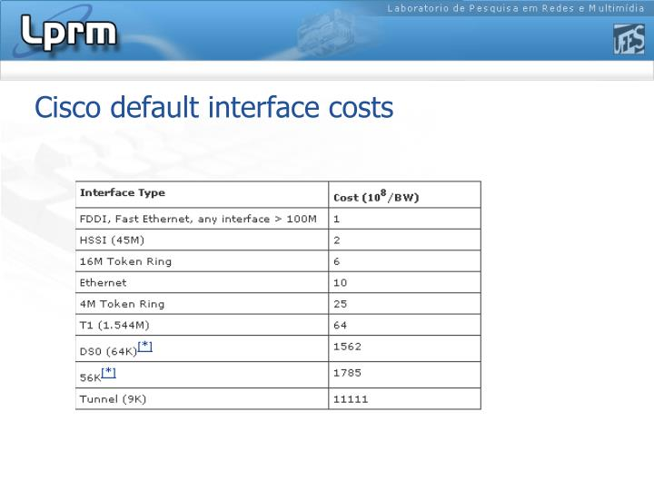 Cisco default interface costs