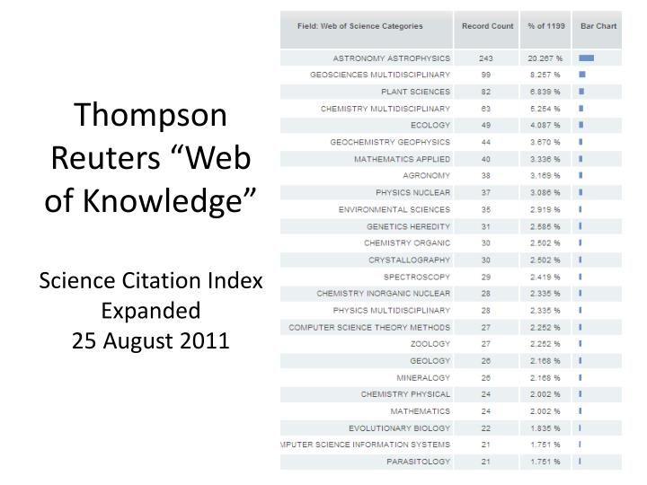 Thompson reuters web of knowledge science citation index expanded 25 august 2011