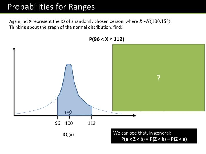 Probabilities for Ranges