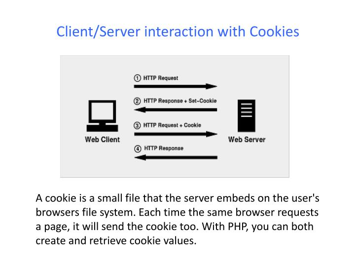 Client/Server interaction with Cookies
