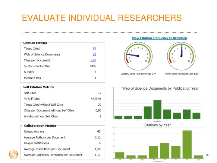 EVALUATE INDIVIDUAL RESEARCHERS