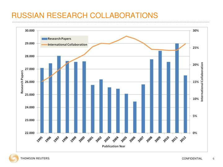 RUSSIAN RESEARCH COLLABORATIONS