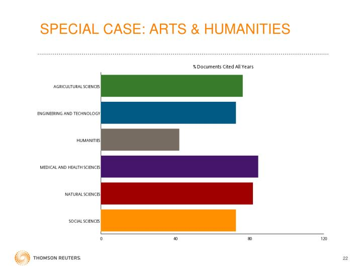 SPECIAL CASE: ARTS & HUMANITIES