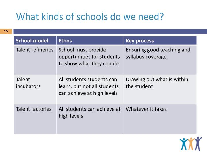 What kinds of schools do we need?