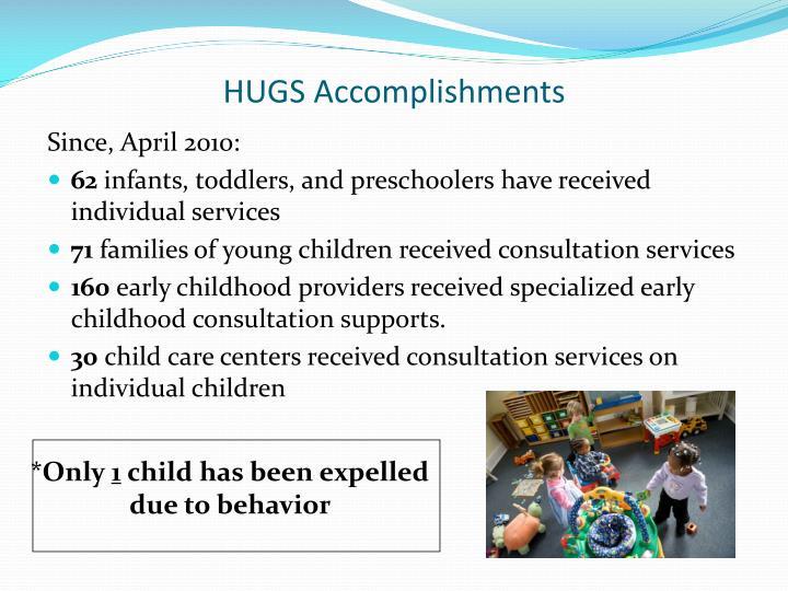 HUGS Accomplishments