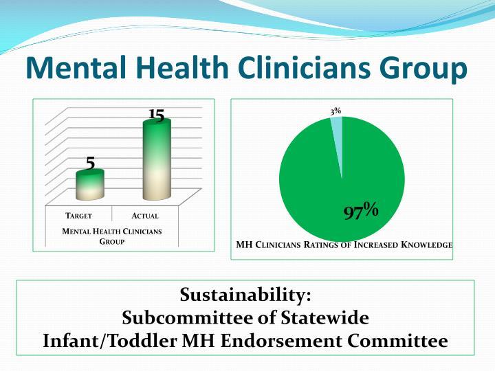 Mental Health Clinicians Group
