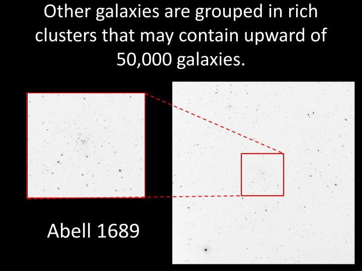 Other galaxies are grouped in rich clusters that may contain upward of 50,000 galaxies.