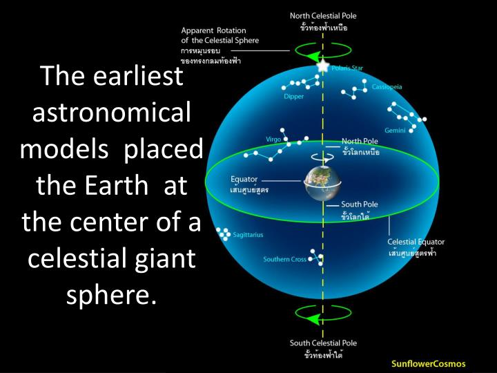 The earliest astronomical models  placed the Earth  at the center of a celestial giant sphere.