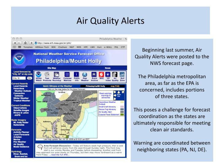 Air Quality Alerts