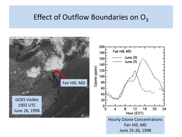 Effect of Outflow Boundaries on O