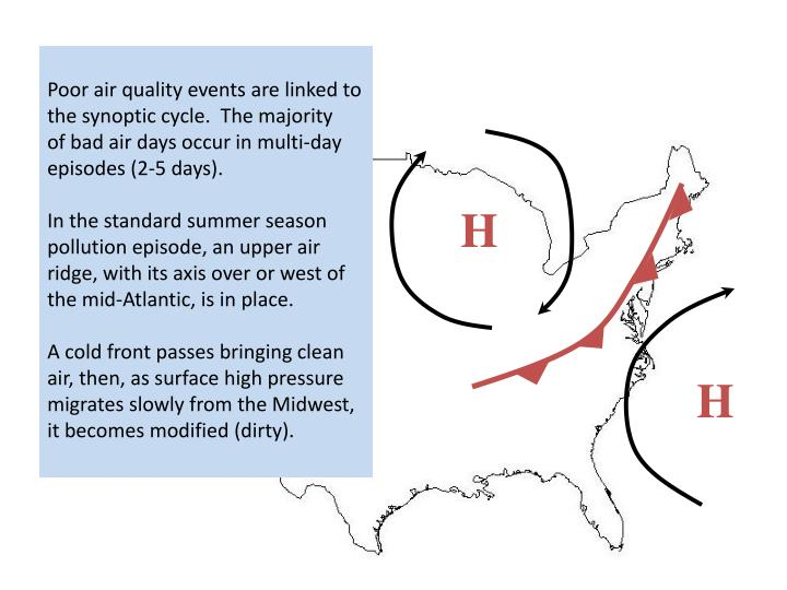 Poor air quality events are linked to
