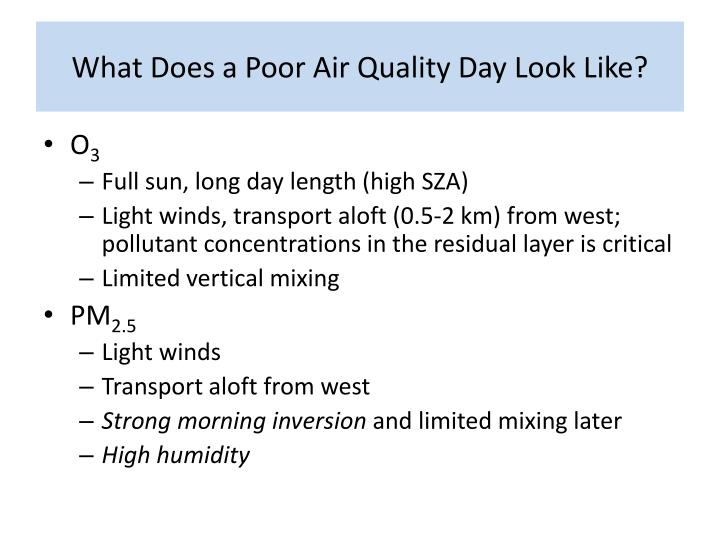 What Does a Poor Air Quality Day Look Like?
