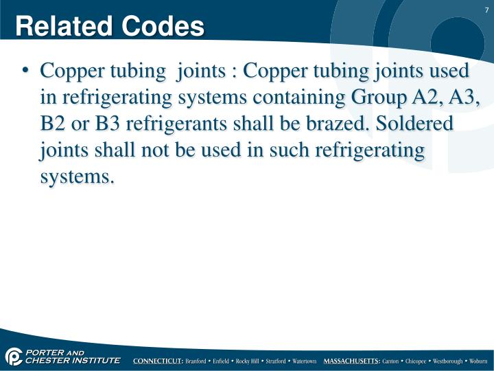 Related Codes