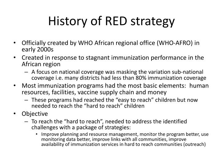 History of red strategy