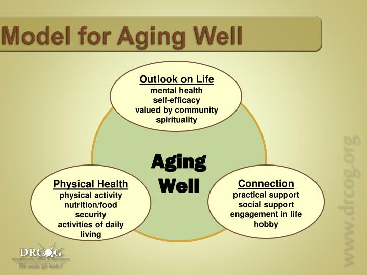 Model for Aging Well