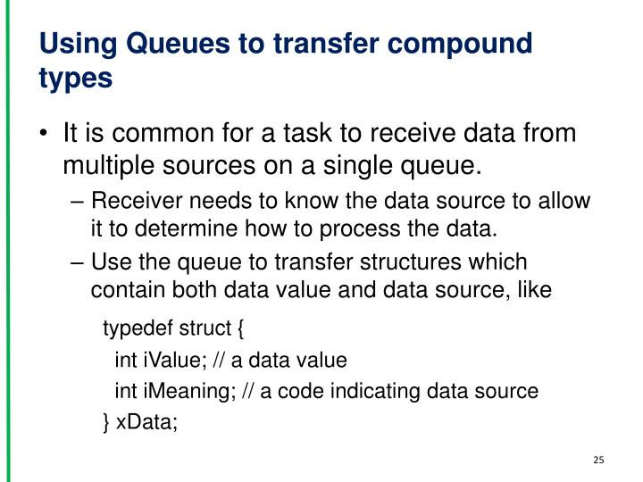 Using Queues to transfer compound types