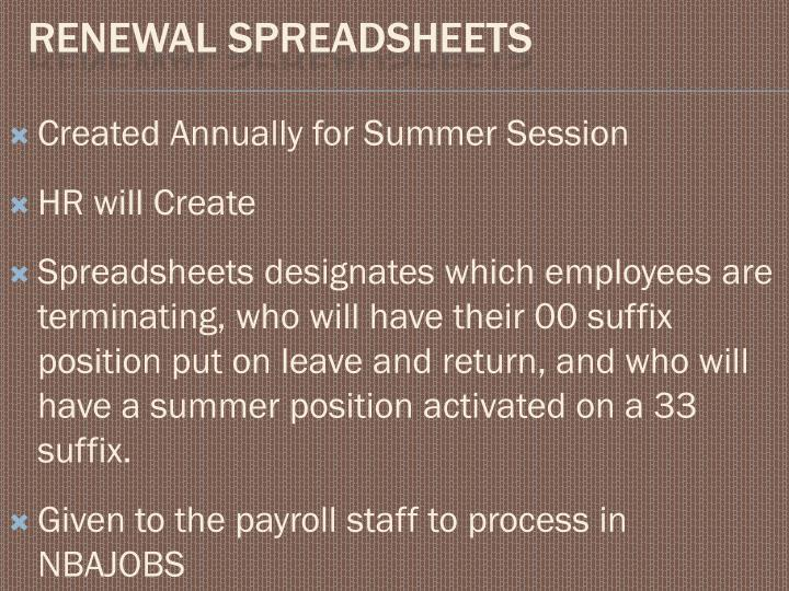 Created Annually for Summer Session