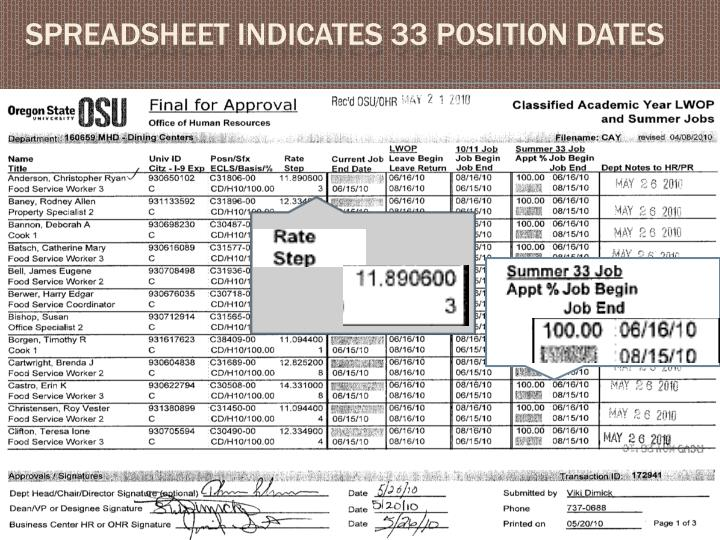 Spreadsheet indicates 33 Position Dates