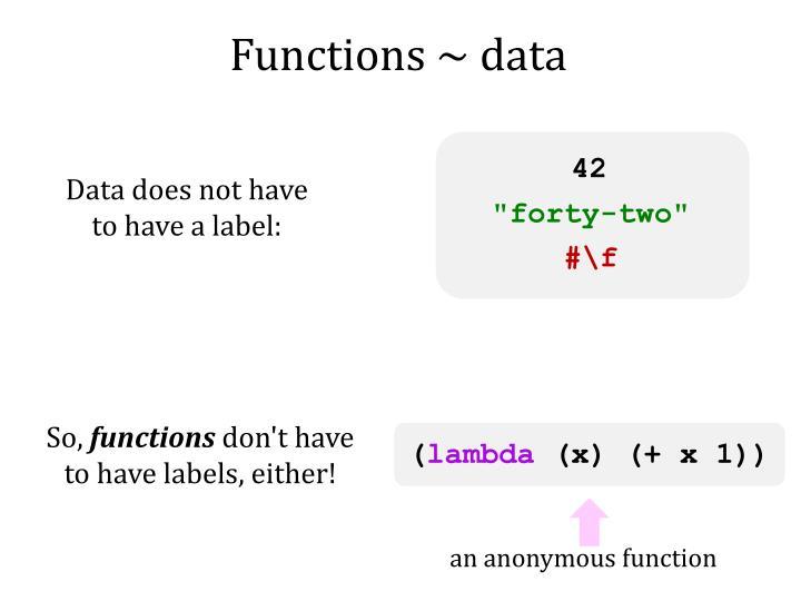 Functions ~ data