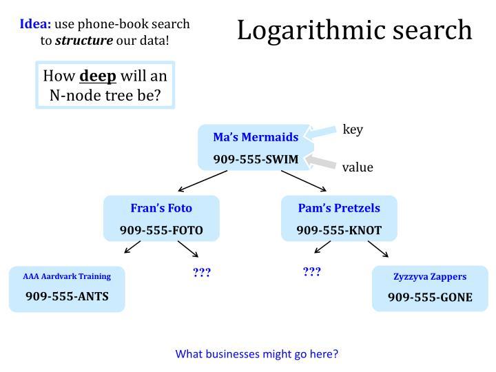 Logarithmic search