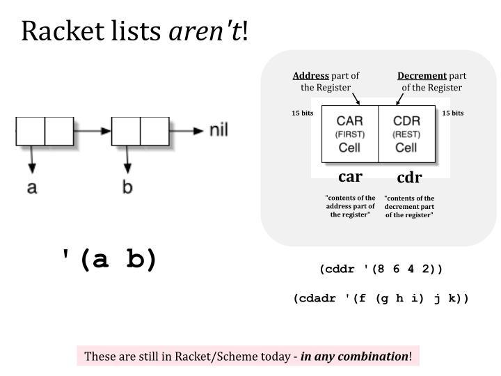 Racket lists