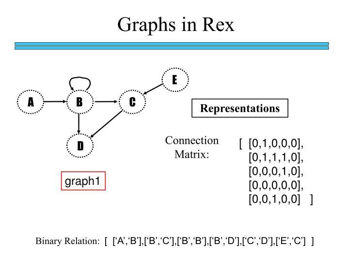 Graphs in Rex
