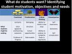 what do students want identifying student motivation objectives and needs3