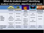 what do students want identifying student motivation objectives and needs5