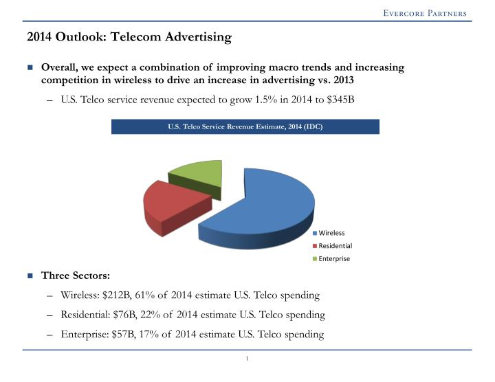 2014 outlook telecom advertising