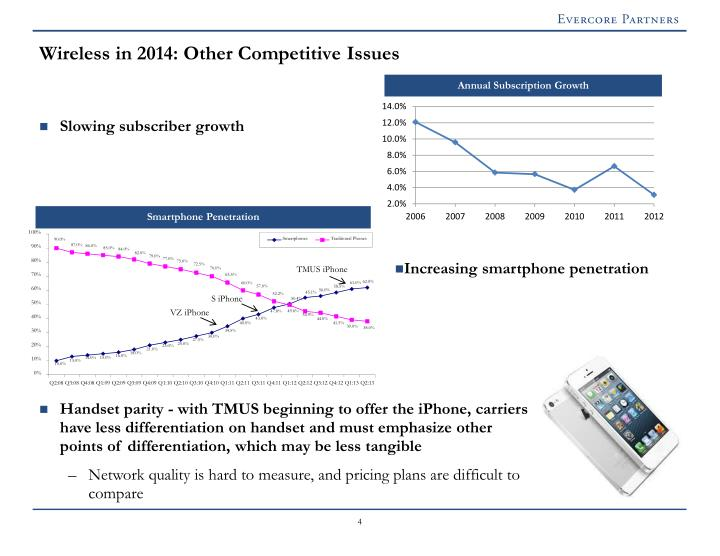 Wireless in 2014: Other Competitive Issues