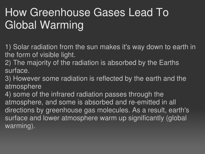 How Greenhouse Gases Lead To Global Warming