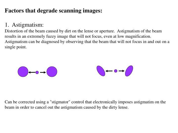 Factors that degrade scanning images: