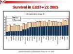 survival in eu27 2 2005