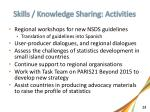 skills knowledge sharing activities