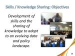skills knowledge sharing objectives