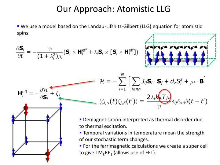 Our Approach: Atomistic LLG