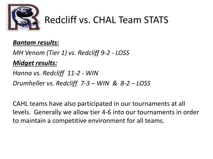 Redcliff vs. CHAL Team STATS