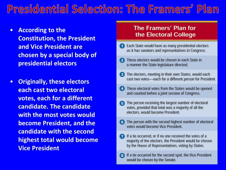 Presidential Selection: The Framers' Plan