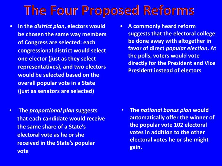 The Four Proposed Reforms