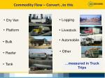 commodity flow convert to this