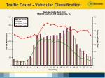 traffic count vehicular classification