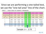 since we are performing a one tailed test we use the one tail area line of the chart1